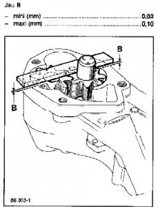 pression d'huile moteur jeu de pompe à huile